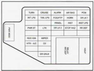 1996 Buick Skylark Fuse Box Diagram