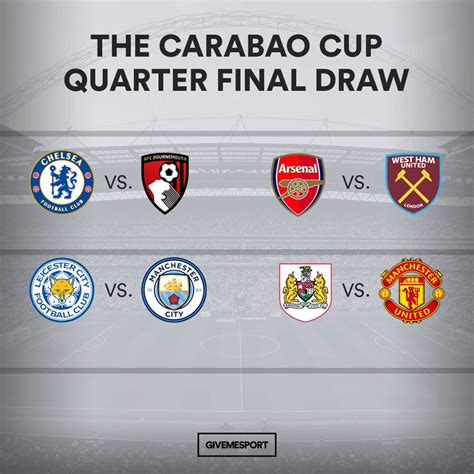 Carabao Cup - Fourth Round ** Spoilers ** [24/25 October ...
