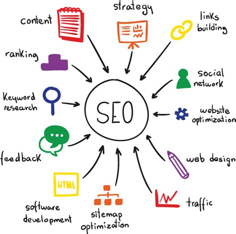 seo website seo syllabus search engine optimisation course
