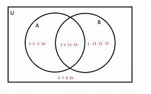 Ssat Upper Level Math