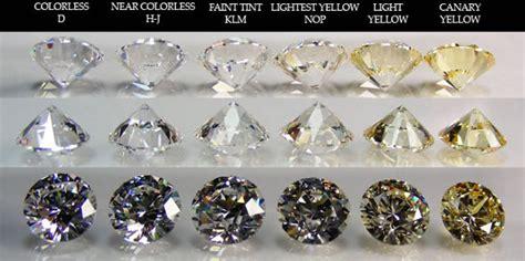 diamond clarity chart   word  documents
