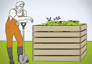 Kompost Richtig Anlegen : richtig kompostieren obi zeigt wie es geht ~ Lizthompson.info Haus und Dekorationen