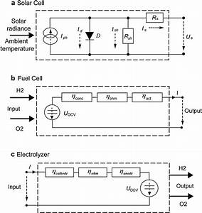 A  Equivalent Circuit Of The Pv Cell Model   B  Simplified