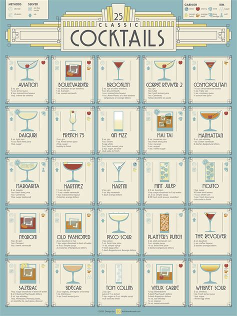 glass cocktail table cocktail recipe chart kowal