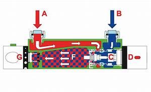 Mischbatterie Dusche Aufputz : duschthermostat funktion abdeckung ablauf dusche ~ Watch28wear.com Haus und Dekorationen