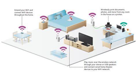wireless home network setup sunnybank internet security