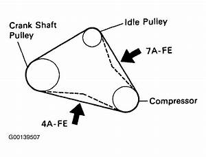 1995 Toyota Corolla Serpentine Belt Routing And Timing Belt Diagrams