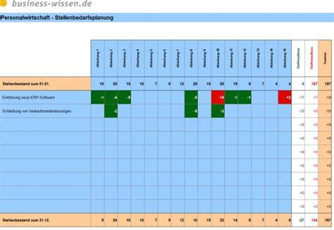 personalplanung mit excel management handbuch business