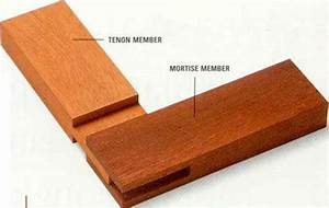 Corner Bridle Joint - Machine-Cut Joint - Woodworking Archive
