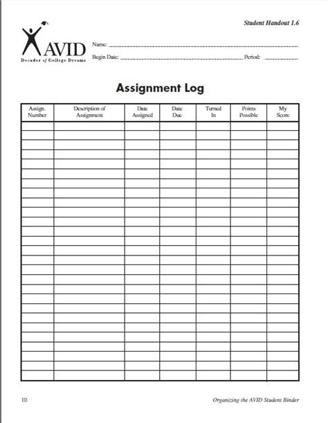 Assignment Log For Students Essay On Bhagat Singh Assignment Log