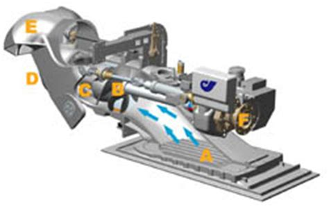 Boat Repair Hamilton by How A Waterjet Works Benefits Of A Hamiltonjet Waterjet