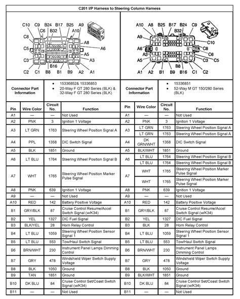 Chevy Cobalt Radio Wiring Diagram by Collection Of 2008 Silverado Radio Wiring Harness Diagram
