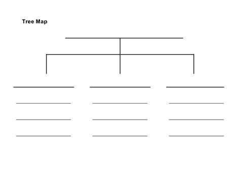 thinking maps templates tree map template cyberuse