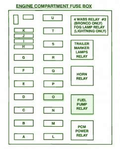 ford fuse box diagram fuse box ford   engine