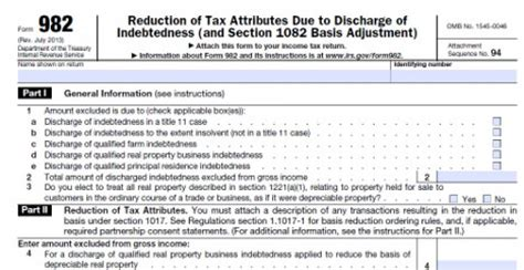 insolvency exception could help form 1099 c recipients auto remarketing