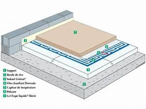 Epaisseur Chape Plancher Chauffant : plancher rayonnant lectrique thermalu contact la chape liquide ~ Melissatoandfro.com Idées de Décoration