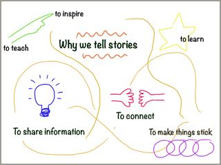 leadership stories literature ethics  authority