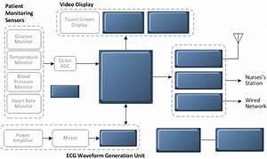Semiconductorstore Com  U0026gt  The Online Destination For New