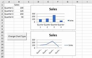 Excel Vba Charts Collection Programming Charts In Excel Vba Easy Excel Macros