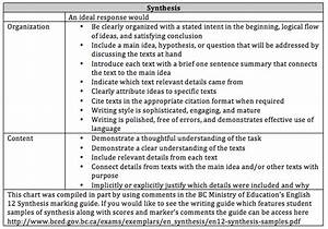 How To Start A Synthesis Essay Ap Lang Synthesis Essay Tips College Vs High School Essay also Research Proposal Essay Synthesis Essay Tips The Journey Essay Synthesis Essay Example Apa  Life After High School Essay