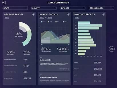 Comparison Animation Compare Load Finance Ui Metric
