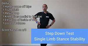 An Objective Way To Assess Single Limb Stance Stability