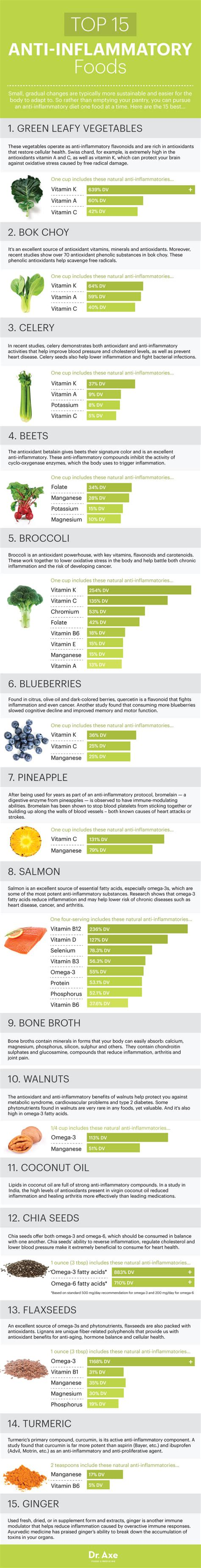Top 15 Antiinflammatory Foods + The Antiinflammatory. Dental Training Programs Send Really Big Files. Medical Insurance Abroad Face Book Mobile App. Remote Desktop Concurrent Sessions. Accounting Correspondence Courses. Backup Exec Exchange Backup Best Gas Rewards. Nursing Certificates Online Vpn Doesn T Work. Tummy Tuck Surgery Prices Solar Energy Audit. Windows Vulnerability Scanner