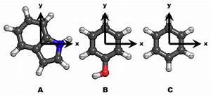 Orientation Geometries And Molecular Centers Of Aromatic