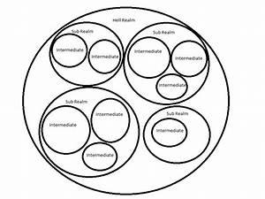 Demonic Classification