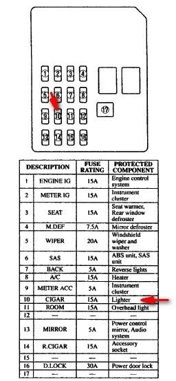 2008 Mazda 6 Fuse Box Diagram by Mazda 6 Fuse Box Fuse Box And Wiring Diagram