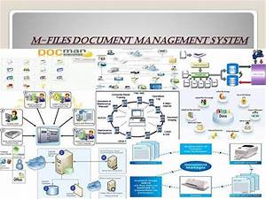 m files dms reviews of m files dms collaboration With document management software price comparison