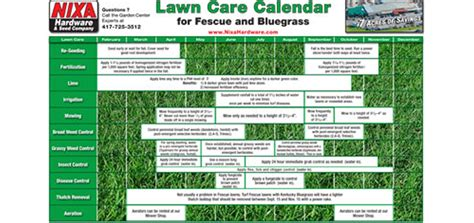 lawn care calendar southeast lawn care calendar seed pellet stoves wood stoves lawn mowers generators