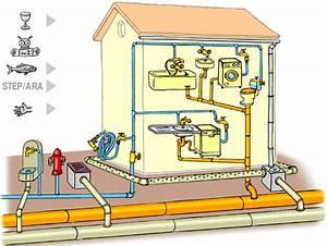 Evacuation Eaux Usees Maison Individuelle : eau potable et eaux us es energie ~ Dailycaller-alerts.com Idées de Décoration