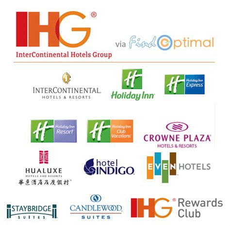 direct booking with ihg findoptimal