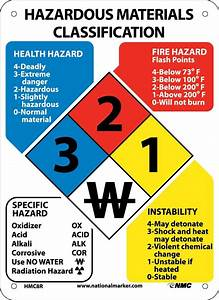 chemical hazard id classification system hazardous With hazardous chemical labels signs