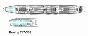 Boeing 747 Layout Seats
