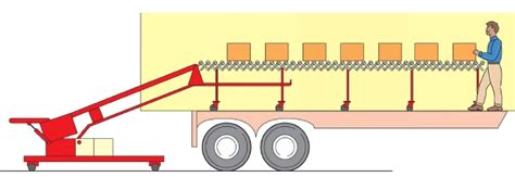Powered Truck Van And Container Loading And Unloading