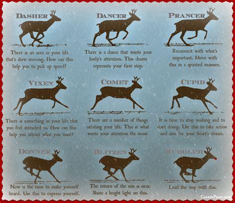 Santa Claus And Reindeer Names