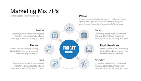 Marketing Mix 7ps .ppt For Powerpoint