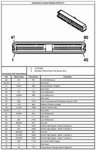 1995 Chevy Silverado Wiring Harness Diagram