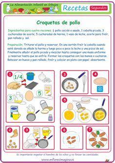 la alimentacion en dibujos postres espanol recetas