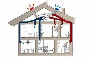 Klimaanlage Selber Machen : klimaanlage haus nachrusten herrlich wohnraumluftung zentrale oder dezentrale luftungsanlage ~ Buech-reservation.com Haus und Dekorationen