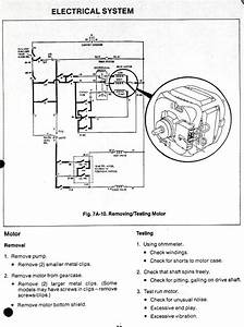 General Washing Machine Information