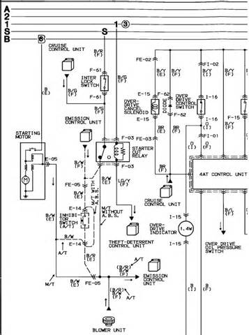 similiar rx steering diagram keywords 1988 mazda 626 also mazda rx 7 fuse box diagram likewise 2 step msd