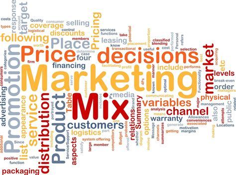What S Marketing by What Is The Marketing Mix