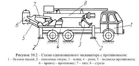 Гидроаккумуляторы виды гидравлических аккумуляторов пружинные грузовые гидропневмоаккумуляторы