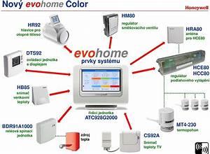 Honeywell Evohome Wiring Diagram
