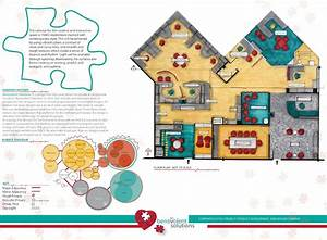 Image Result For Bubble Diagram For The Restaurant