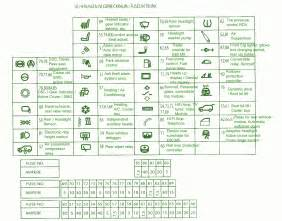 similiar bmw 135i fuse panel diagram keywords bmw 135i fuse panel diagram