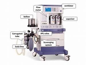 China Datex Ohmeda Anesthesia Machine